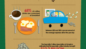 17 Things You Didnt Know About Coffee