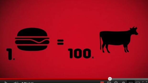 The Infographics Show - Fast Food - YouTube