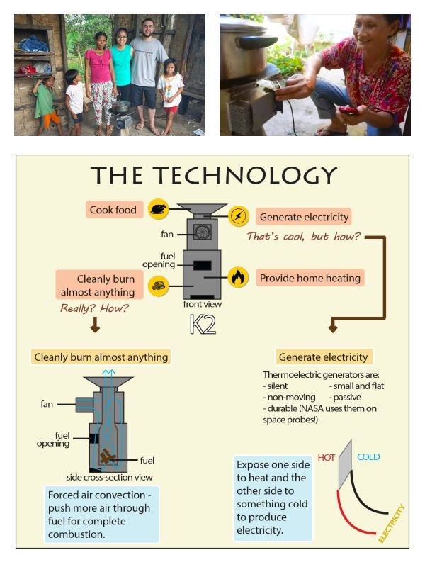 Clean Cookstoves That Can Burn Plastic, Create Electricity