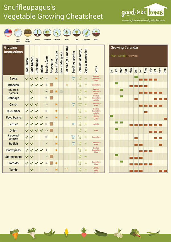 Garden planning tool vegetable garden planner most for Online garden planning tool