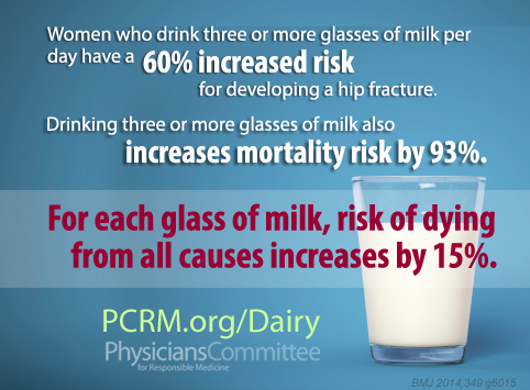health issues dairy