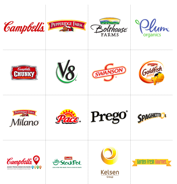 Campbell's Soups to Label GMOs!